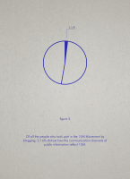 Figure 06